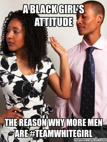 mens and womens attitude toward dating